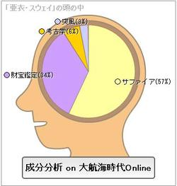 Nichijou64