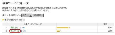 Kensaku1_1